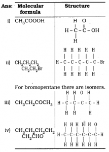 KSEEB SSLC Class 10 Science Solutions Chapter 4 Carbon and Its Compounds tableee