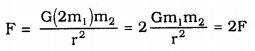 KSSEB Solutions for Class 9 Science Chapter 10 Gravitation 4