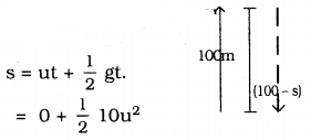 KSSEB Solutions for Class 9 Science Chapter 10 Gravitation 9
