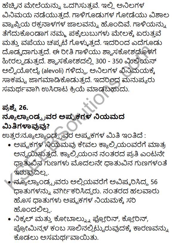 Karnataka SSLC Science Model Question Paper 1 in Kannada Medium - 15