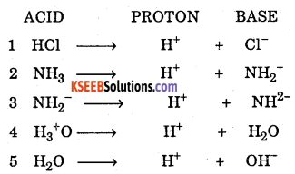 1st PUC Chemistry Question Bank Chapter 7 Equilibrium - 13