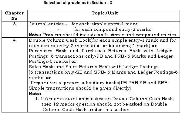 Karnataka 1st PUC Accountancy Question Bank with Answers 6