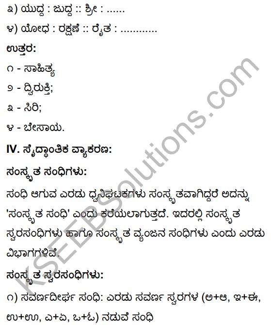 Tili Kannada Text Book Class 10 Solutions Gadya Chapter 2 Asi Masi Krishi 19