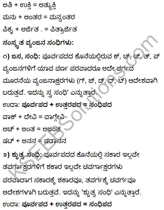 Tili Kannada Text Book Class 10 Solutions Gadya Chapter 2 Asi Masi Krishi 22