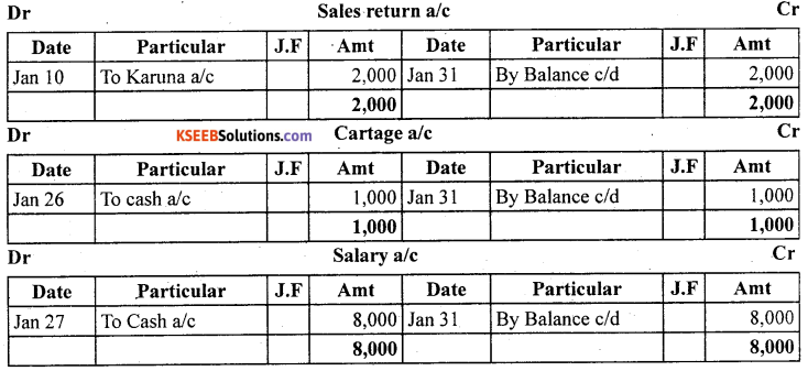 1st PUC Accountancy Question Bank Chapter 3 Recording of Transactions I - 109