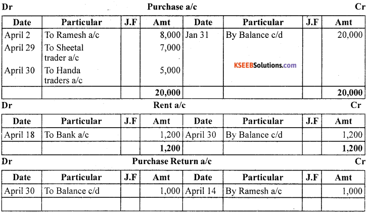 1st PUC Accountancy Question Bank Chapter 3 Recording of Transactions I - 126
