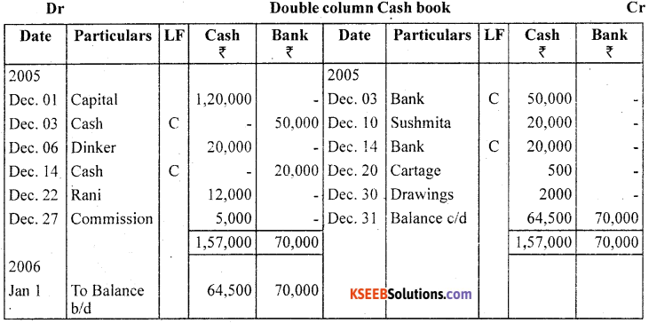1st PUC Accountancy Question Bank Chapter 4 Recording of Transactions II - 20