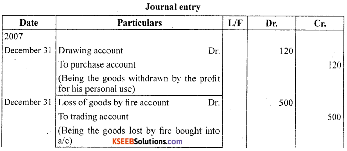 1st PUC Accountancy Question Bank Chapter 4 Recording of Transactions II - 26
