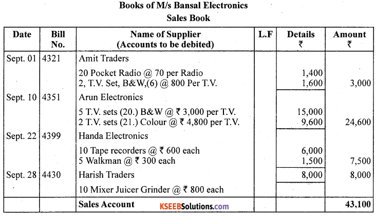 1st PUC Accountancy Question Bank Chapter 4 Recording of Transactions II - 46