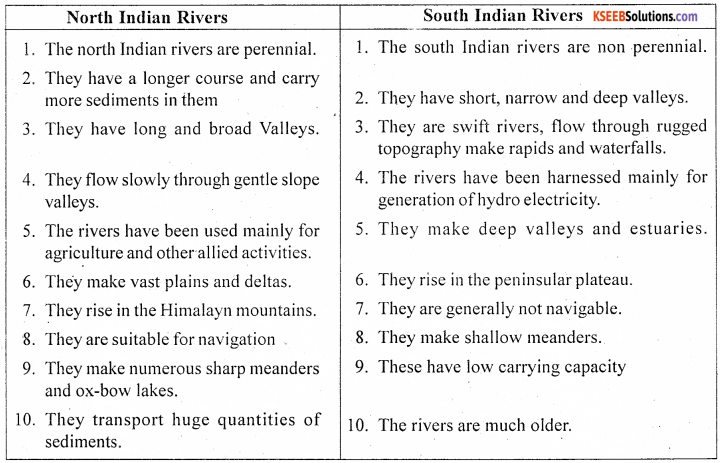 1st PUC Geography Previous Year Question Paper March 2015 (South) - 4