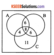 1st PUC Maths Question Bank Chapter 1 Sets 15
