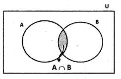 1st PUC Maths Question Bank Chapter 1 Sets 3