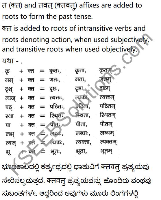 1st PUC Sanskrit Textbook Answers Vyakaran कृदन्ताः 3