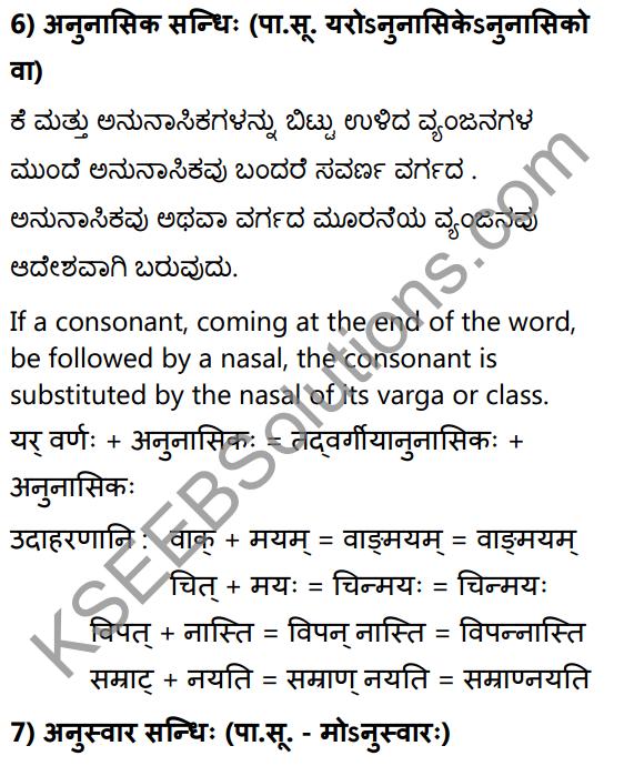 1st PUC Sanskrit Textbook Answers Vyakaran सन्धिः 17