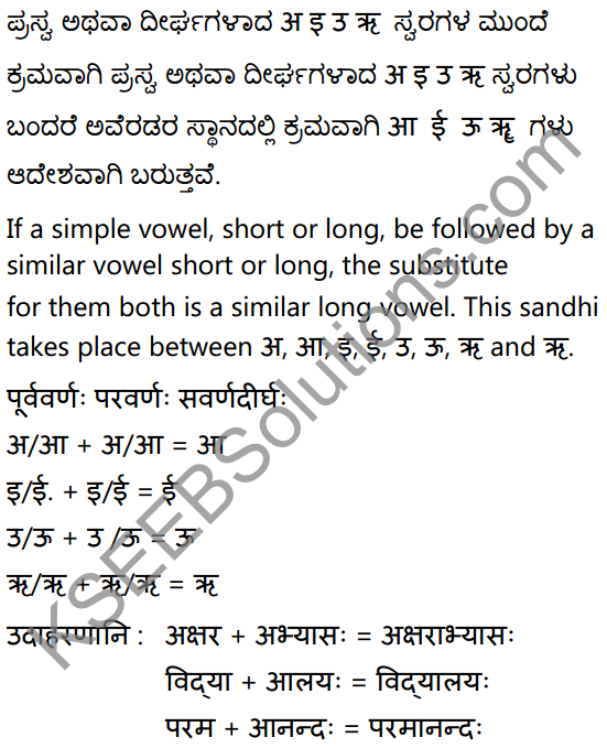 1st PUC Sanskrit Textbook Answers Vyakaran सन्धिः 4