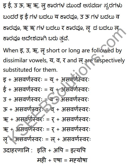 1st PUC Sanskrit Textbook Answers Vyakaran सन्धिः 8
