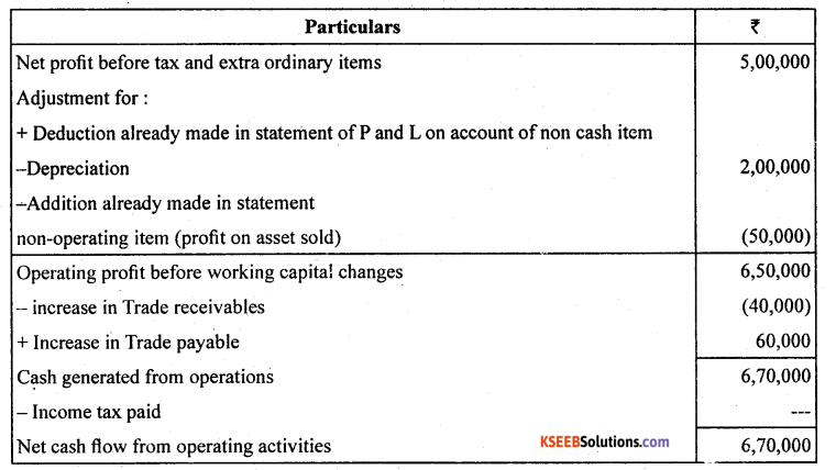 2nd PUC Accountancy Model Question Paper 1 with Answers - 12