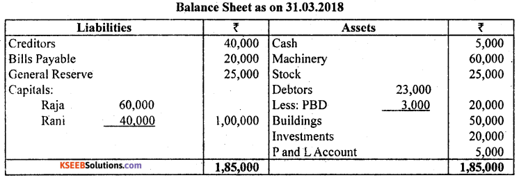 2nd PUC Accountancy Model Question Paper 1 with Answers - 16