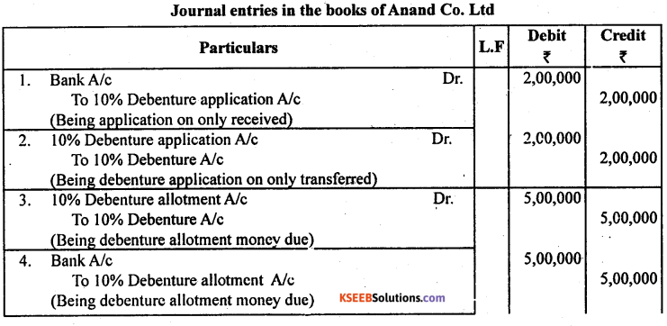 2nd PUC Accountancy Model Question Paper 1 with Answers - 6