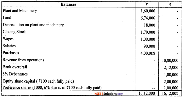 2nd PUC Accountancy Model Question Paper 1 with Answers - 8