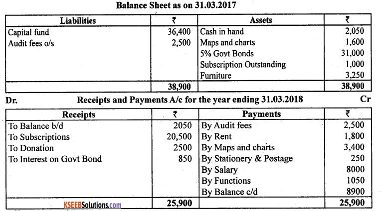 2nd PUC Accountancy Model Question Paper 2 with Answers - 12