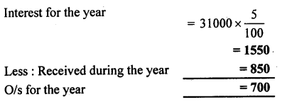 2nd PUC Accountancy Model Question Paper 2 with Answers - 15