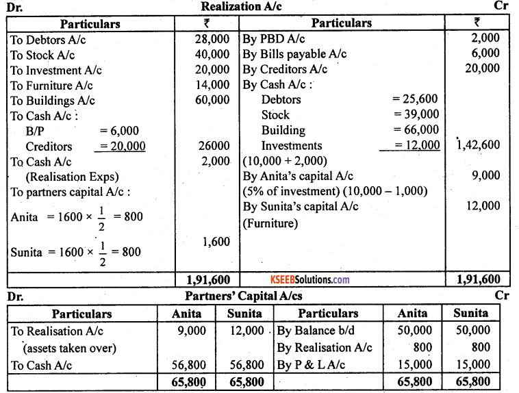 2nd PUC Accountancy Model Question Paper 2 with Answers - 19