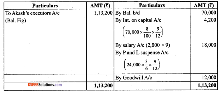 2nd PUC Accountancy Model Question Paper 2 with Answers - 5