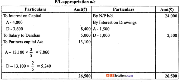 2nd PUC Accountancy Model Question Paper 4 with Answers - 1