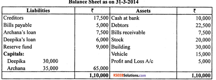 2nd PUC Accountancy Model Question Paper 4 with Answers - 15