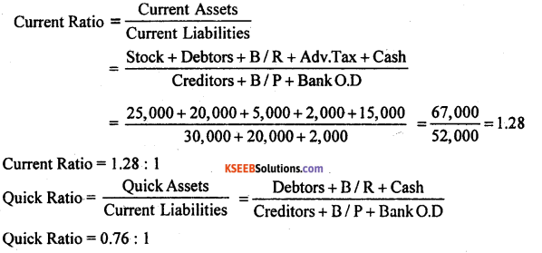 2nd PUC Accountancy Model Question Paper 4 with Answers - 6