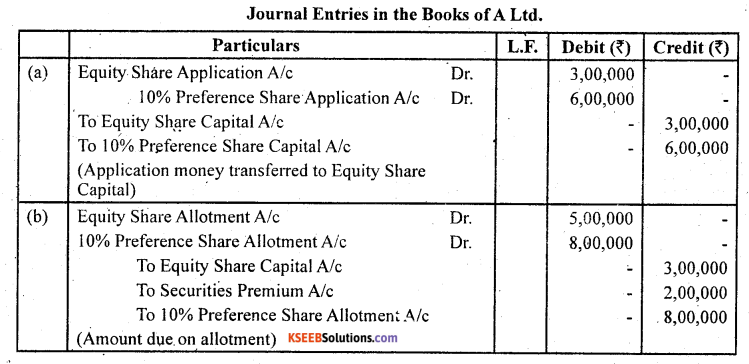 2nd PUC Accountancy Question Bank Chapter 1 Accounting for Share Capital - 13