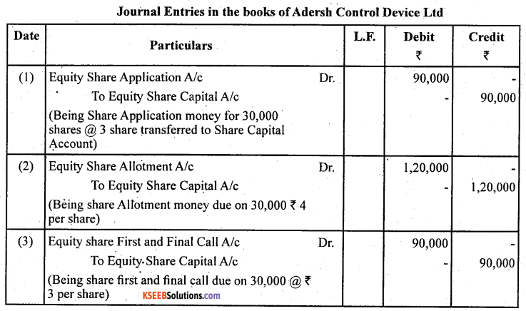 2nd PUC Accountancy Question Bank Chapter 1 Accounting for Share Capital - 2