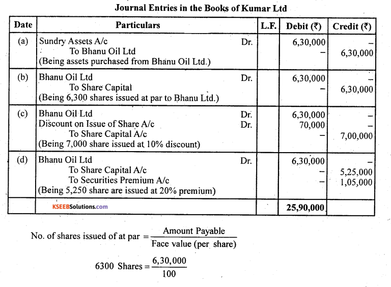 2nd PUC Accountancy Question Bank Chapter 1 Accounting for Share Capital - 20