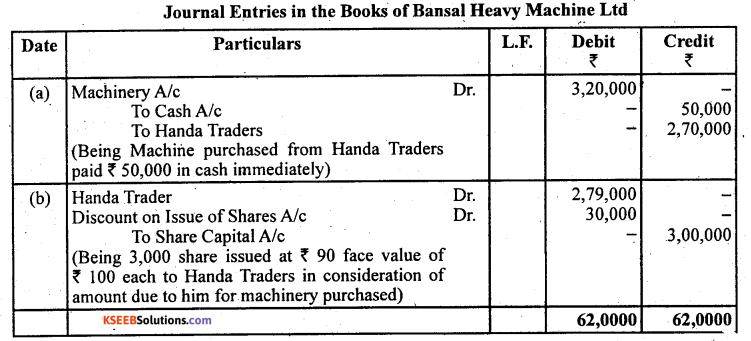 2nd PUC Accountancy Question Bank Chapter 1 Accounting for Share Capital - 24