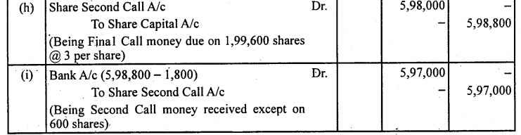 2nd PUC Accountancy Question Bank Chapter 1 Accounting for Share Capital - 45