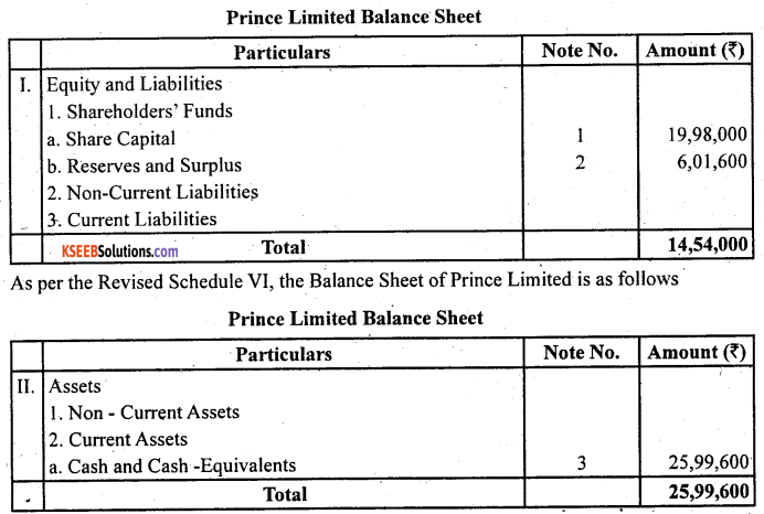 2nd PUC Accountancy Question Bank Chapter 1 Accounting for Share Capital - 47