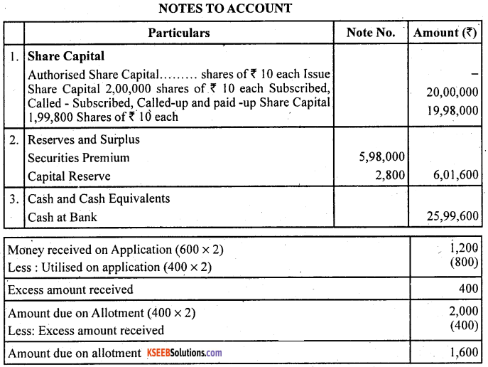 2nd PUC Accountancy Question Bank Chapter 1 Accounting for Share Capital - 49