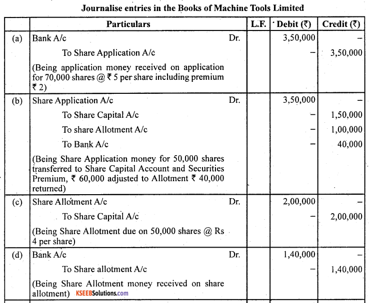 2nd PUC Accountancy Question Bank Chapter 1 Accounting for Share Capital - 50