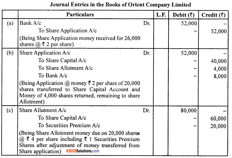 2nd PUC Accountancy Question Bank Chapter 1 Accounting for Share Capital - 53
