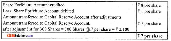 2nd PUC Accountancy Question Bank Chapter 1 Accounting for Share Capital - 57