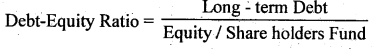 2nd PUC Accountancy Question Bank Chapter 5 Accounting Ratios - 16
