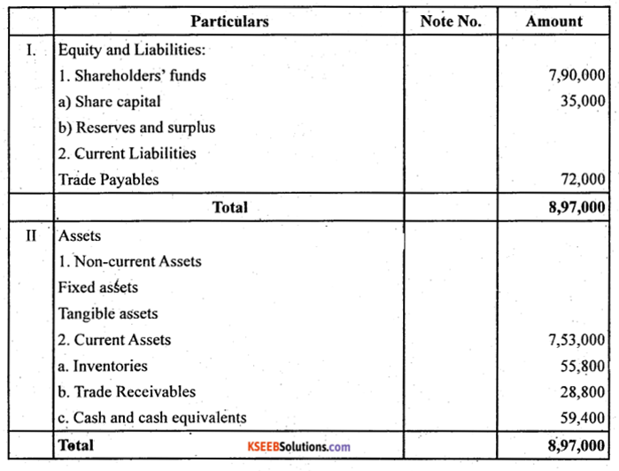 2nd PUC Accountancy Question Bank Chapter 5 Accounting Ratios - 30