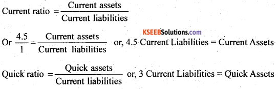 2nd PUC Accountancy Question Bank Chapter 5 Accounting Ratios - 36