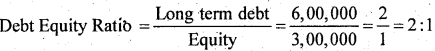 2nd PUC Accountancy Question Bank Chapter 5 Accounting Ratios - 42
