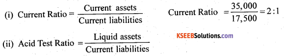 2nd PUC Accountancy Question Bank Chapter 5 Accounting Ratios - 47