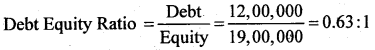 2nd PUC Accountancy Question Bank Chapter 5 Accounting Ratios - 64