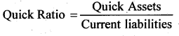2nd PUC Accountancy Question Bank Chapter 5 Accounting Ratios - 68