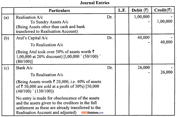 2nd PUC Accountancy Question Bank Chapter 5 Dissolution of Partnership Firm - 11