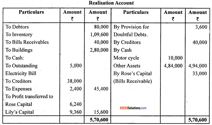 2nd PUC Accountancy Question Bank Chapter 5 Dissolution of Partnership Firm - 16